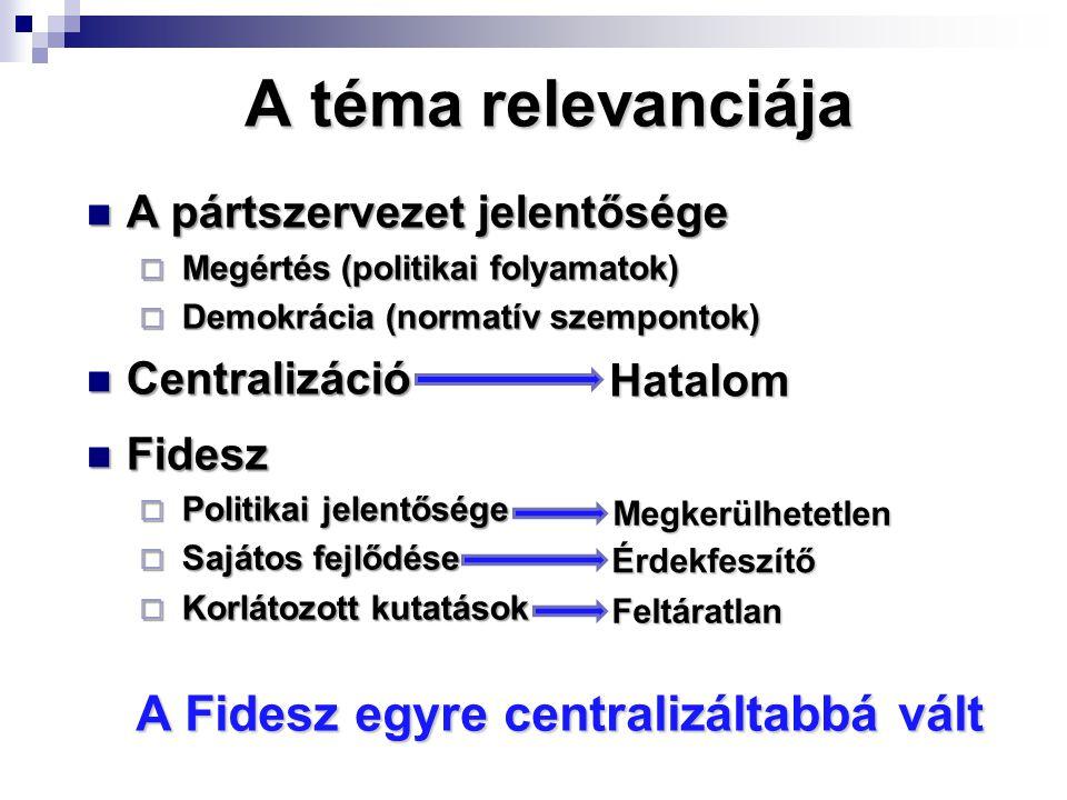 A téma relevanciája A Fidesz egyre centralizáltabbá vált A pártszervezet jelentősége A pártszervezet jelentősége  Megértés (politikai folyamatok)  Demokrácia (normatív szempontok) Centralizáció Centralizáció Fidesz Fidesz  Politikai jelentősége  Sajátos fejlődése  Korlátozott kutatások Megkerülhetetlen Hatalom Feltáratlan Érdekfeszítő