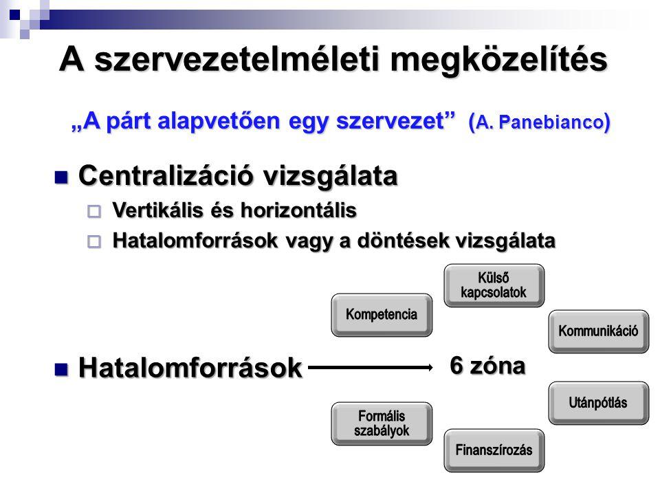 """A szervezetelméleti megközelítés """"A párt alapvetően egy szervezet ( A."""