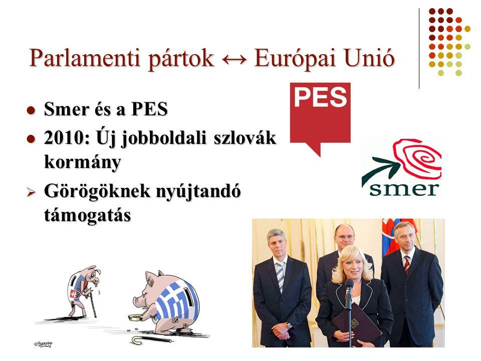 Parlamenti pártok ↔ Európai Unió Smer és a PES Smer és a PES 2010: Új jobboldali szlovák kormány 2010: Új jobboldali szlovák kormány  Görögöknek nyújtandó támogatás