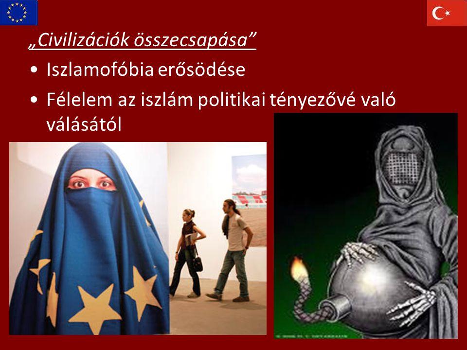"""""""Civilizációk összecsapása Iszlamofóbia erősödése Félelem az iszlám politikai tényezővé való válásától"""
