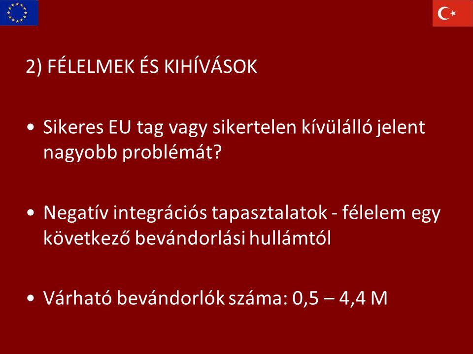 2) FÉLELMEK ÉS KIHÍVÁSOK Sikeres EU tag vagy sikertelen kívülálló jelent nagyobb problémát.