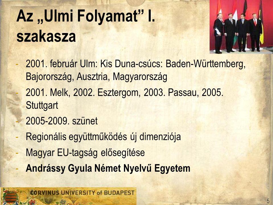 """Az """"Ulmi Folyamat"""" I. szakasza -2001. február Ulm: Kis Duna-csúcs: Baden-Württemberg, Bajorország, Ausztria, Magyarország -2001. Melk, 2002. Esztergom"""