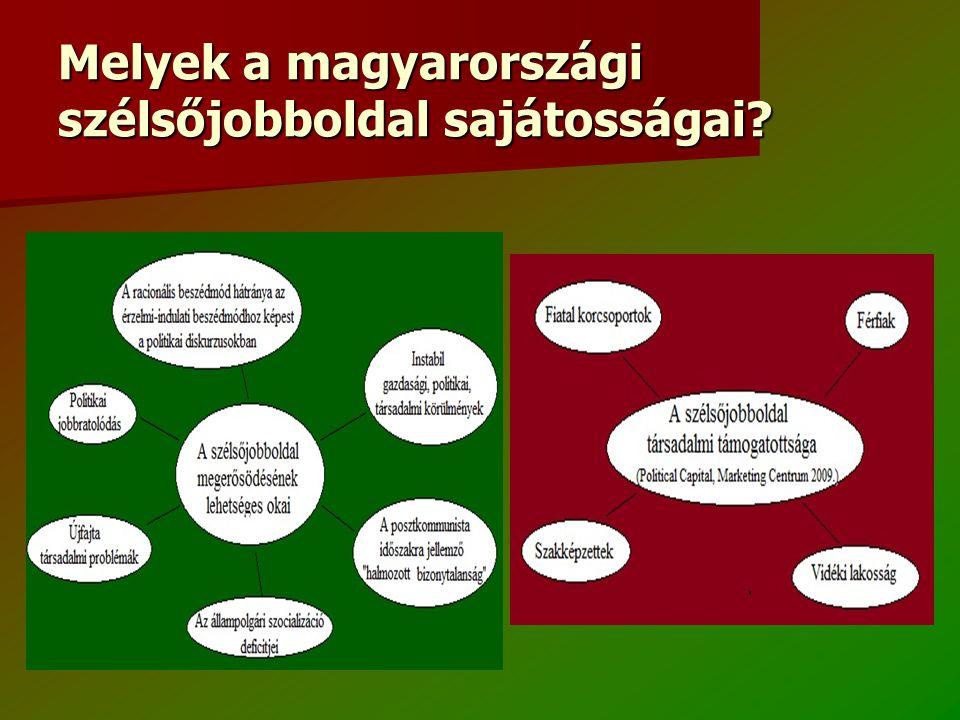 A magyarországi szélsőjobboldal kulturális jellemzői Újszerű kommunikáció Újszerű kommunikáció –Könnyen azonosítható témák, populáris narratívák –Tömegesen elérhető, költséghatékony és modern kommunikációs eszközök –Formális és informális csoportok hálózat a, v alóságos és virtuális csoportok hálózata –A különböző szélsőjobboldali eszmei irányzatok diszkurzív hálózata Az ifjúság mint célcsoport Az ifjúság mint célcsoport –Miért fogékonyabbak a fiatalok az eszmerendszerre.