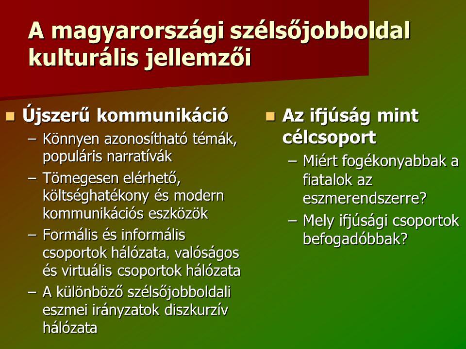 A magyarországi szélsőjobboldal kulturális jellemzői Újszerű kommunikáció Újszerű kommunikáció –Könnyen azonosítható témák, populáris narratívák –Töme