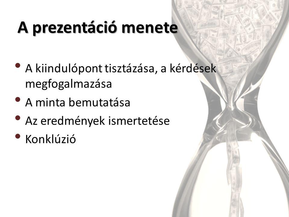 A prezentáció menete A kiindulópont tisztázása, a kérdések megfogalmazása A minta bemutatása Az eredmények ismertetése Konklúzió
