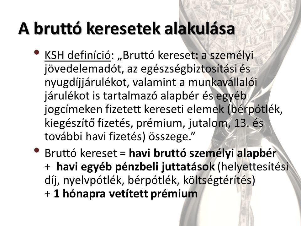 """A bruttó keresetek alakulása KSH definíció: """"Bruttó kereset: a személyi jövedelemadót, az egészségbiztosítási és nyugdíjjárulékot, valamint a munkavállalói járulékot is tartalmazó alapbér és egyéb jogcímeken fizetett kereseti elemek (bérpótlék, kiegészítő fizetés, prémium, jutalom, 13."""