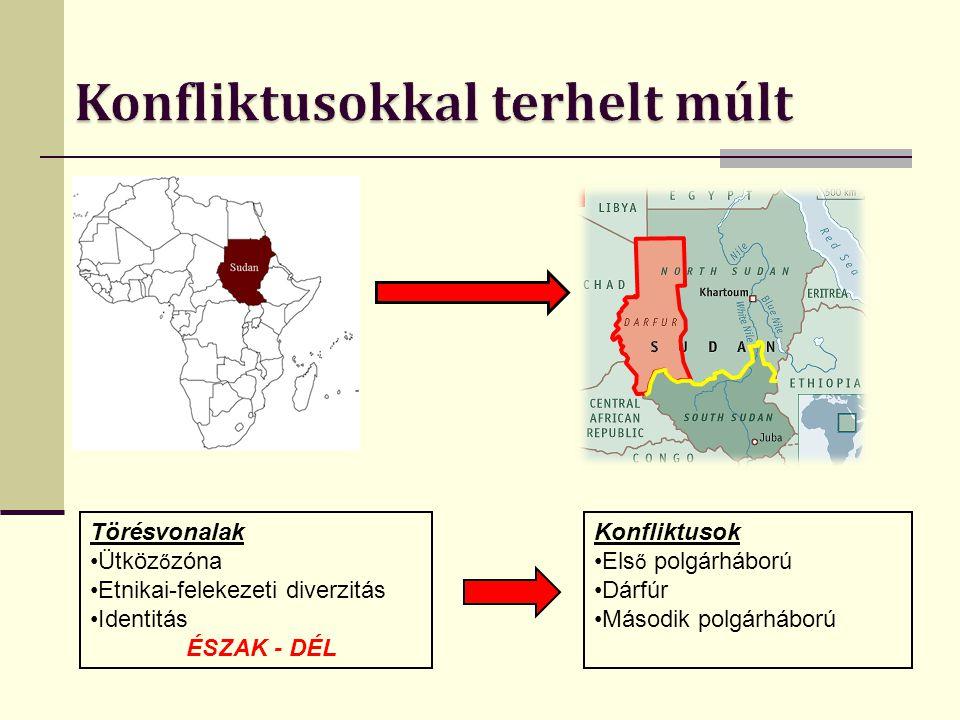 Konfliktusok Els ő polgárháború Dárfúr Második polgárháború Törésvonalak Ütköz ő zóna Etnikai-felekezeti diverzitás Identitás ÉSZAK - DÉL