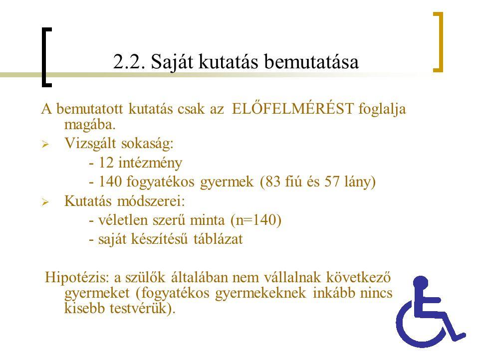 2.2. Saját kutatás bemutatása A bemutatott kutatás csak az ELŐFELMÉRÉST foglalja magába.