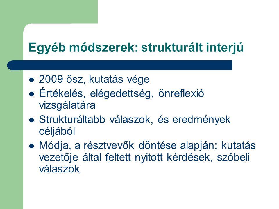 Egyéb módszerek: strukturált interjú 2009 ősz, kutatás vége Értékelés, elégedettség, önreflexió vizsgálatára Strukturáltabb válaszok, és eredmények cé