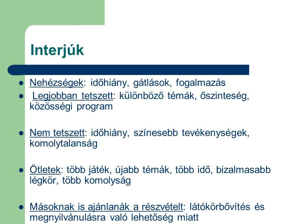 Interjúk Beszéd mennyisége: szubjektív Nehézségek: időhiány, gátlások, fogalmazás Legjobban tetszett: különböző témák, őszinteség, közösségi program N
