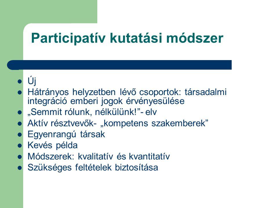 Participatív elemek Témák meghatározása Gyakoriság eldöntése Felvezetés Következő téma Más résztvevők (szülők, másik moderátor) Álnév Helyettes moderátor bevezetése Többi módszer (ld.