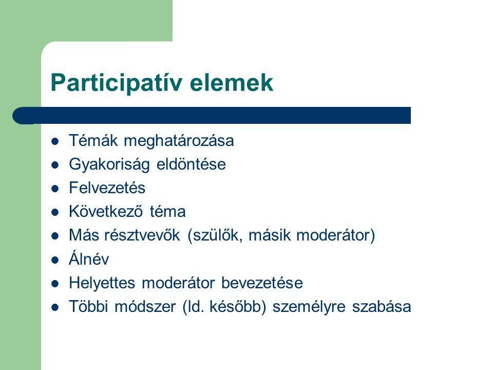 Participatív elemek Témák meghatározása Gyakoriság eldöntése Felvezetés Következő téma Más résztvevők (szülők, másik moderátor) Álnév Helyettes moderá