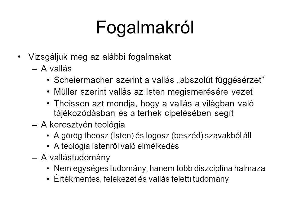 A liberális teológia története Magyarországon a 19.