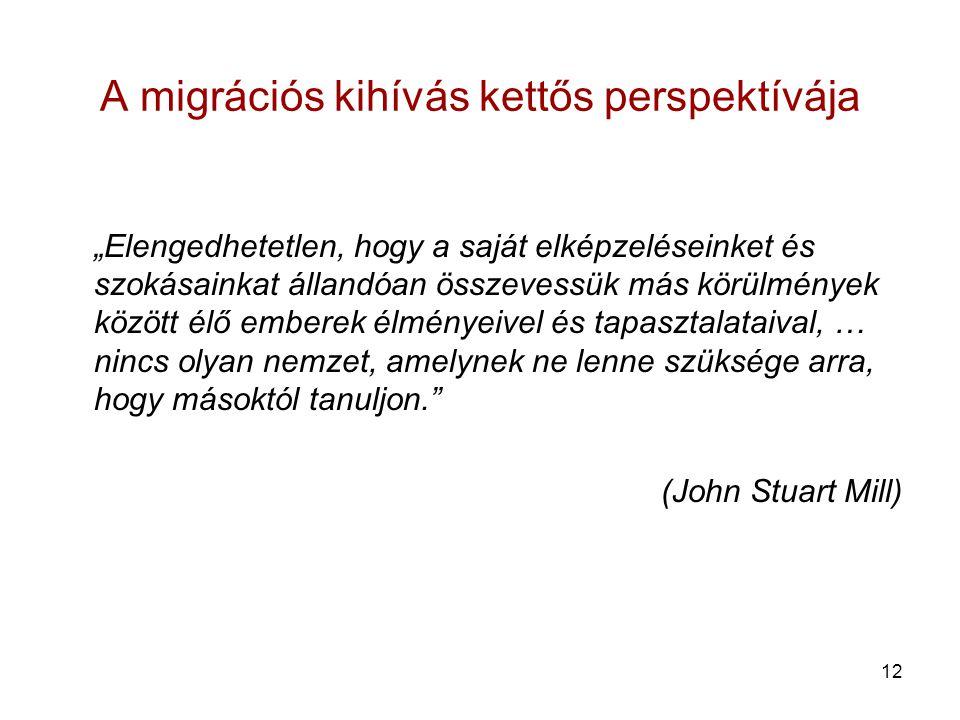 """12 A migrációs kihívás kettős perspektívája """"Elengedhetetlen, hogy a saját elképzeléseinket és szokásainkat állandóan összevessük más körülmények között élő emberek élményeivel és tapasztalataival, … nincs olyan nemzet, amelynek ne lenne szüksége arra, hogy másoktól tanuljon. (John Stuart Mill)"""