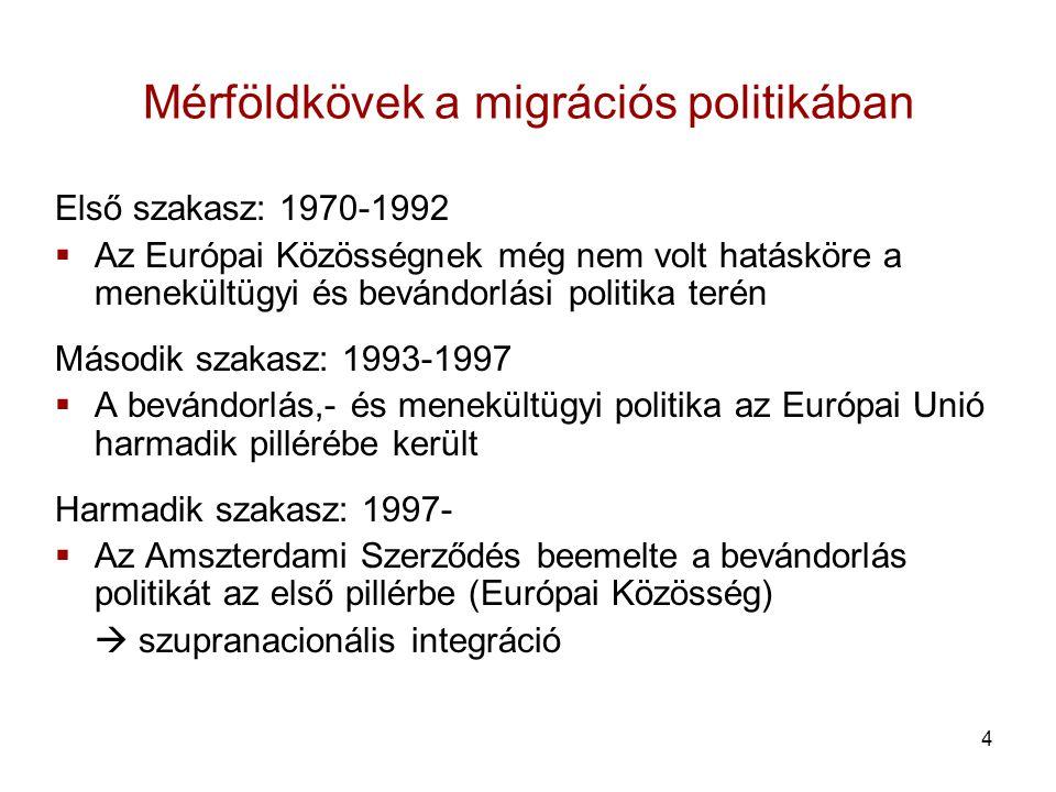 4 Mérföldkövek a migrációs politikában Első szakasz: 1970-1992  Az Európai Közösségnek még nem volt hatásköre a menekültügyi és bevándorlási politika terén Második szakasz: 1993-1997  A bevándorlás,- és menekültügyi politika az Európai Unió harmadik pillérébe került Harmadik szakasz: 1997-  Az Amszterdami Szerződés beemelte a bevándorlás politikát az első pillérbe (Európai Közösség)  szupranacionális integráció