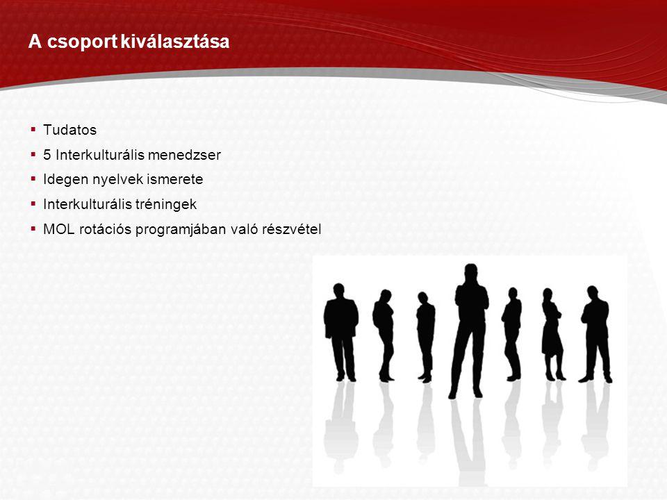 Page  5 A csoport kiválasztása  Tudatos  5 Interkulturális menedzser  Idegen nyelvek ismerete  Interkulturális tréningek  MOL rotációs programjá