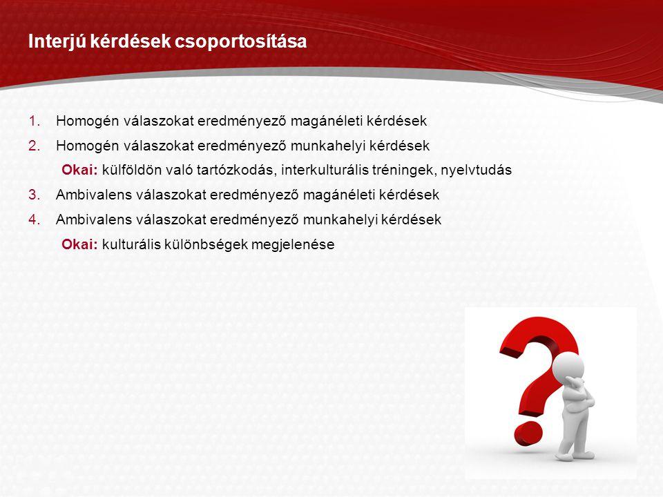 Page  7 Interjú kérdések csoportosítása 1.Homogén válaszokat eredményező magánéleti kérdések 2.Homogén válaszokat eredményező munkahelyi kérdések Okai: külföldön való tartózkodás, interkulturális tréningek, nyelvtudás 3.Ambivalens válaszokat eredményező magánéleti kérdések 4.Ambivalens válaszokat eredményező munkahelyi kérdések Okai: kulturális különbségek megjelenése