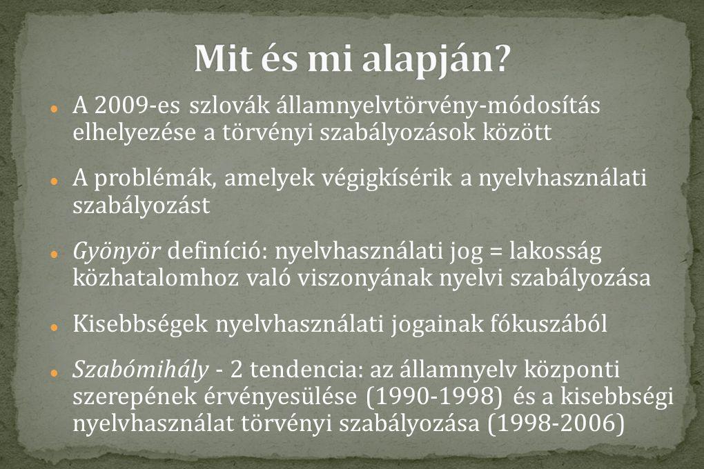 A 2009-es szlovák államnyelvtörvény-módosítás elhelyezése a törvényi szabályozások között A problémák, amelyek végigkísérik a nyelvhasználati szabályozást Gyönyör definíció: nyelvhasználati jog = lakosság közhatalomhoz való viszonyának nyelvi szabályozása Kisebbségek nyelvhasználati jogainak fókuszából Szabómihály - 2 tendencia: az államnyelv központi szerepének érvényesülése (1990-1998) és a kisebbségi nyelvhasználat törvényi szabályozása (1998-2006)
