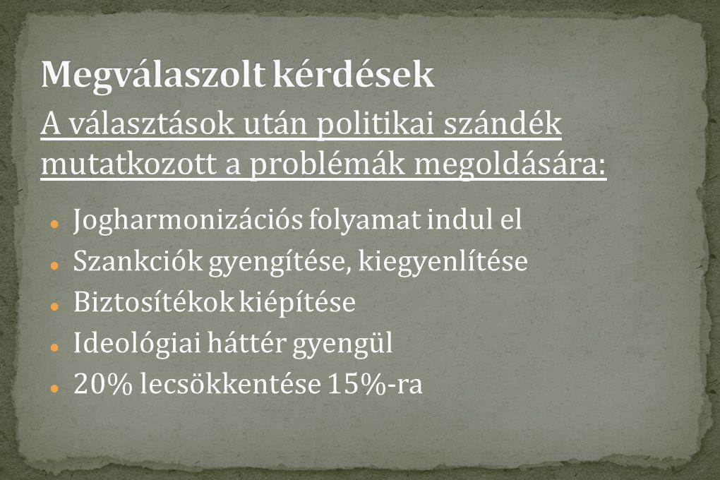 Jogharmonizációs folyamat indul el Szankciók gyengítése, kiegyenlítése Biztosítékok kiépítése Ideológiai háttér gyengül 20% lecsökkentése 15%-ra A választások után politikai szándék mutatkozott a problémák megoldására:
