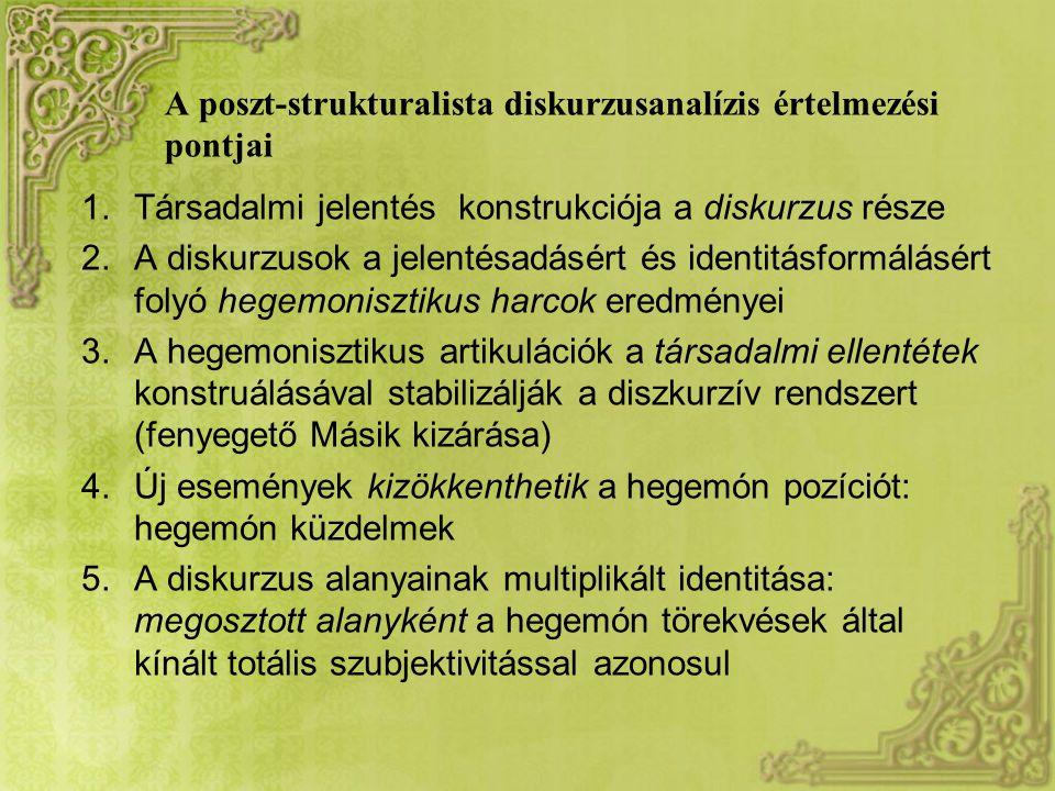 A poszt-strukturalista diskurzusanalízis értelmezési pontjai 1.Társadalmi jelentés konstrukciója a diskurzus része 2.A diskurzusok a jelentésadásért és identitásformálásért folyó hegemonisztikus harcok eredményei 3.A hegemonisztikus artikulációk a társadalmi ellentétek konstruálásával stabilizálják a diszkurzív rendszert (fenyegető Másik kizárása) 4.Új események kizökkenthetik a hegemón pozíciót: hegemón küzdelmek 5.A diskurzus alanyainak multiplikált identitása: megosztott alanyként a hegemón törekvések által kínált totális szubjektivitással azonosul