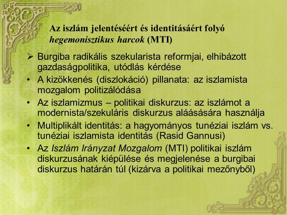 Az iszlám jelentéséért és identitásáért folyó hegemonisztikus harcok (MTI)  Burgiba radikális szekularista reformjai, elhibázott gazdaságpolitika, utódlás kérdése A kizökkenés (diszlokáció) pillanata: az iszlamista mozgalom politizálódása Az iszlamizmus – politikai diskurzus: az iszlámot a modernista/szekuláris diskurzus aláásására használja Multiplikált identitás: a hagyományos tunéziai iszlám vs.