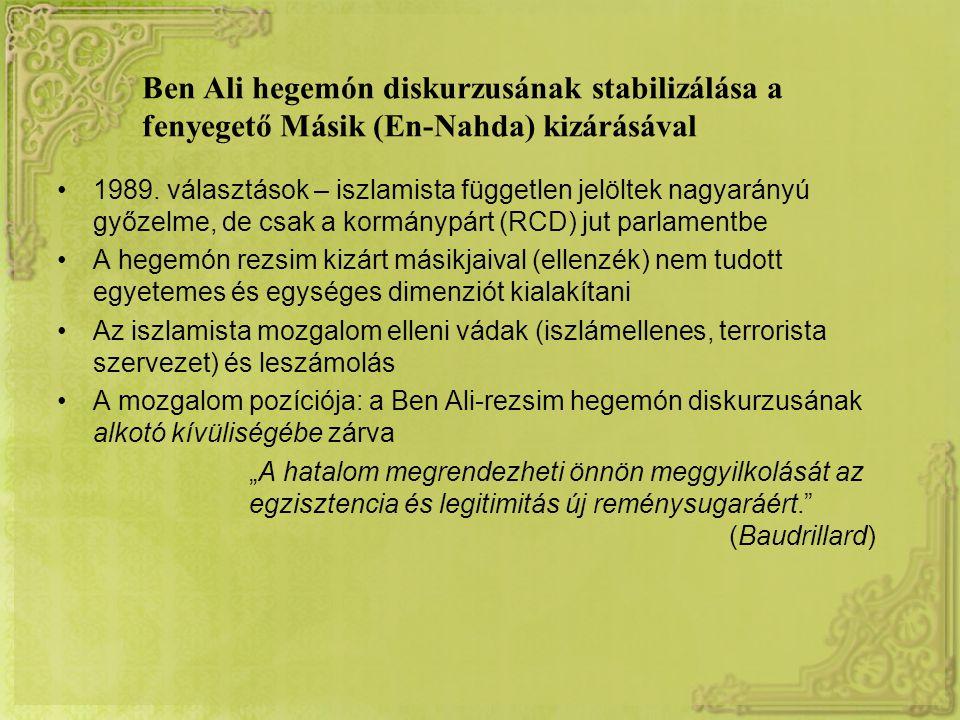 Ben Ali hegemón diskurzusának stabilizálása a fenyegető Másik (En-Nahda) kizárásával 1989.