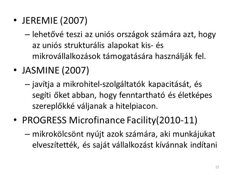 JEREMIE (2007) – lehetővé teszi az uniós országok számára azt, hogy az uniós strukturális alapokat kis- és mikrovállalkozások támogatására használják