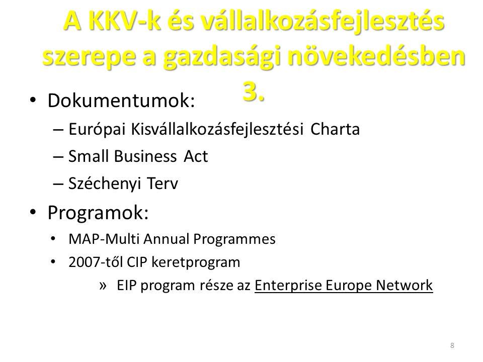 A KKV-k és vállalkozásfejlesztés szerepe a gazdasági növekedésben 3. Dokumentumok: – Európai Kisvállalkozásfejlesztési Charta – Small Business Act – S