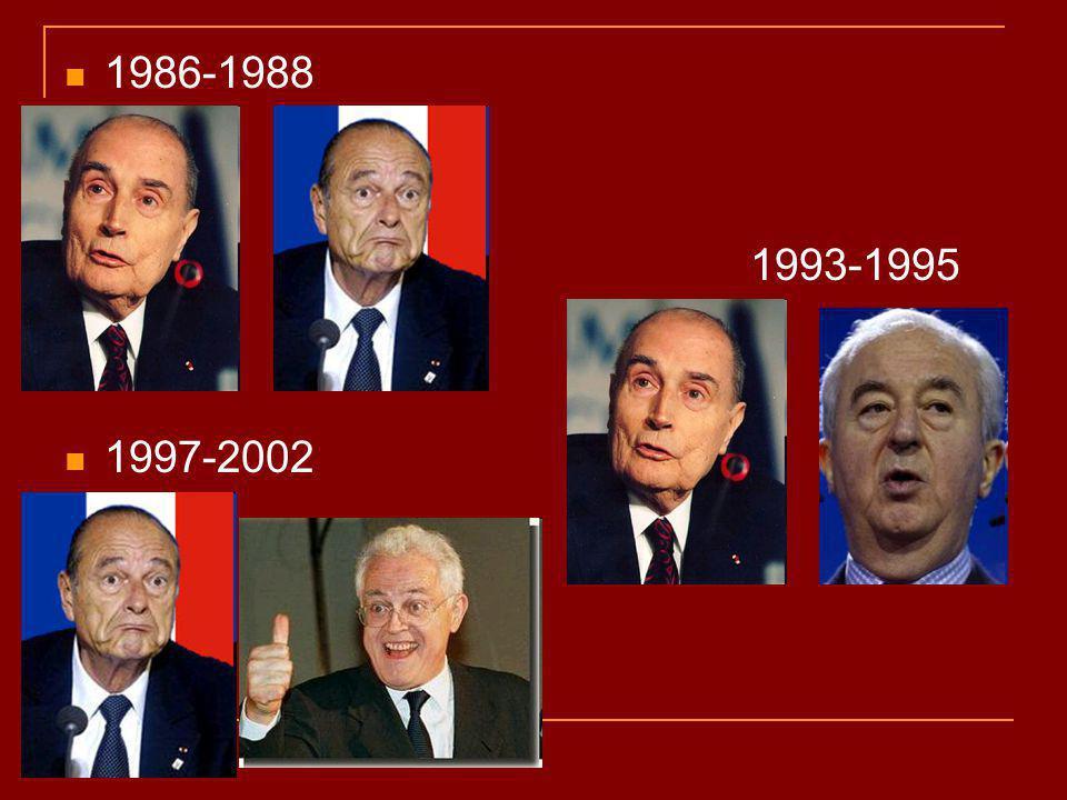 Francia félelnöki rendszer 1958-as Alkotmánnyal jött létre Gyakorlatban szinte elnöki rendszer Miniszterelnöki hatáskörök bekebelezése Munkamegosztás: Köztársasági elnök: külügy, hadügy Miniszterelnök: belpolitika Alkotmány 20.