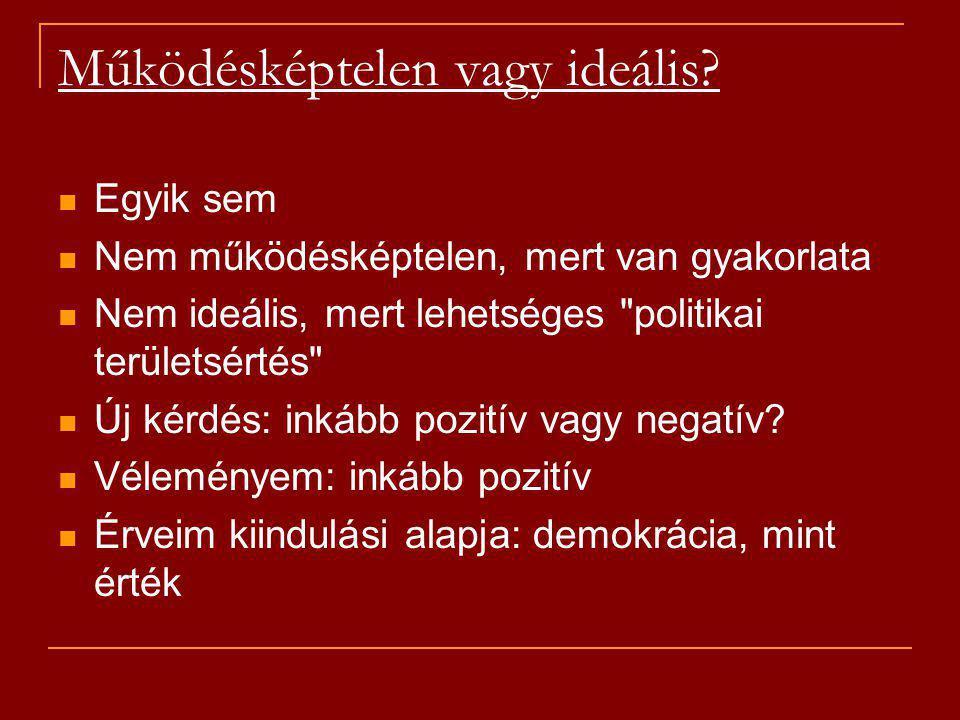 Érveim 1.Hatalmi ágak szétválasztása 2. Demokrácia alapja a kompromisszumok 3.