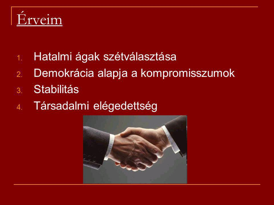 Érveim 1. Hatalmi ágak szétválasztása 2. Demokrácia alapja a kompromisszumok 3.