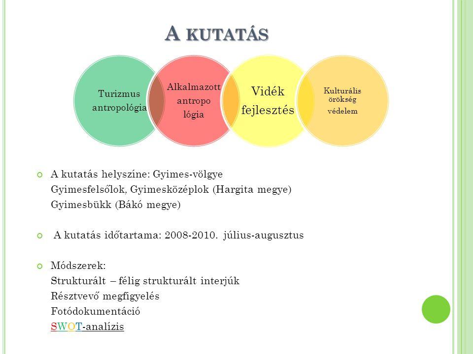 A KUTATÁS A kutatás helyszíne: Gyimes-völgye Gyimesfelsőlok, Gyimesközéplok (Hargita megye) Gyimesbükk (Bákó megye) A kutatás időtartama: 2008-2010.