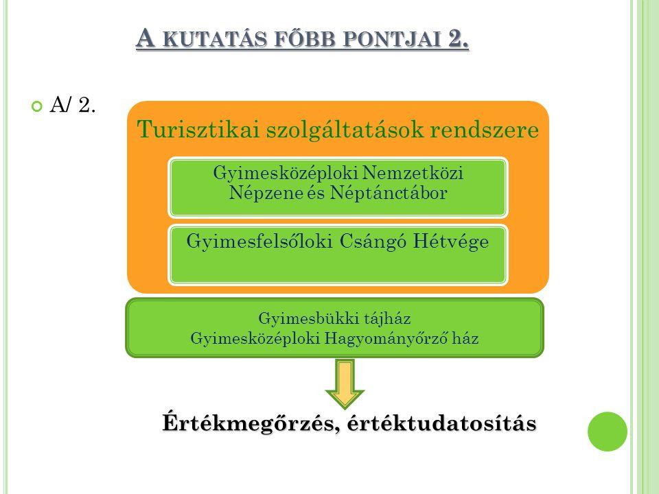 A KUTATÁS FŐBB PONTJAI 2. A/ 2.