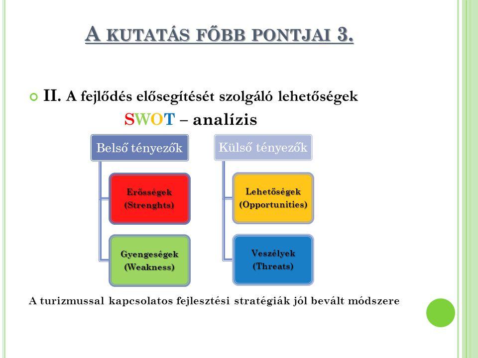 A KUTATÁS FŐBB PONTJAI 3. II.