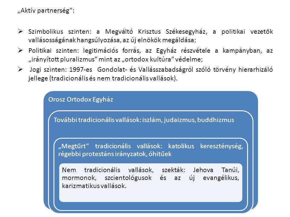"""""""Aktív partnerség :  Szimbolikus szinten: a Megváltó Krisztus Székesegyház, a politikai vezetők vallásosságának hangsúlyozása, az új elnökök megáldása;  Politikai szinten: legitimációs forrás, az Egyház részvétele a kampányban, az """"irányított pluralizmus mint az """"ortodox kultúra védelme;  Jogi szinten: 1997-es Gondolat- és Vallásszabadságról szóló törvény hierarhizáló jellege (tradicionális és nem tradicionális vallások)."""