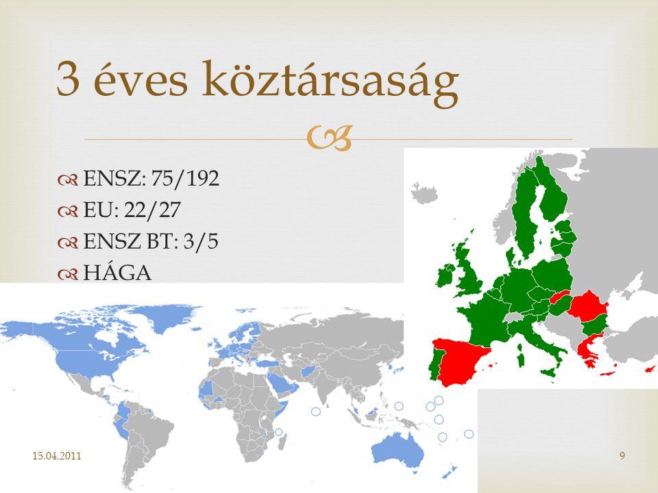   ENSZ: 75/192  EU: 22/27  ENSZ BT: 3/5  HÁGA 3 éves köztársaság 15.04.20119
