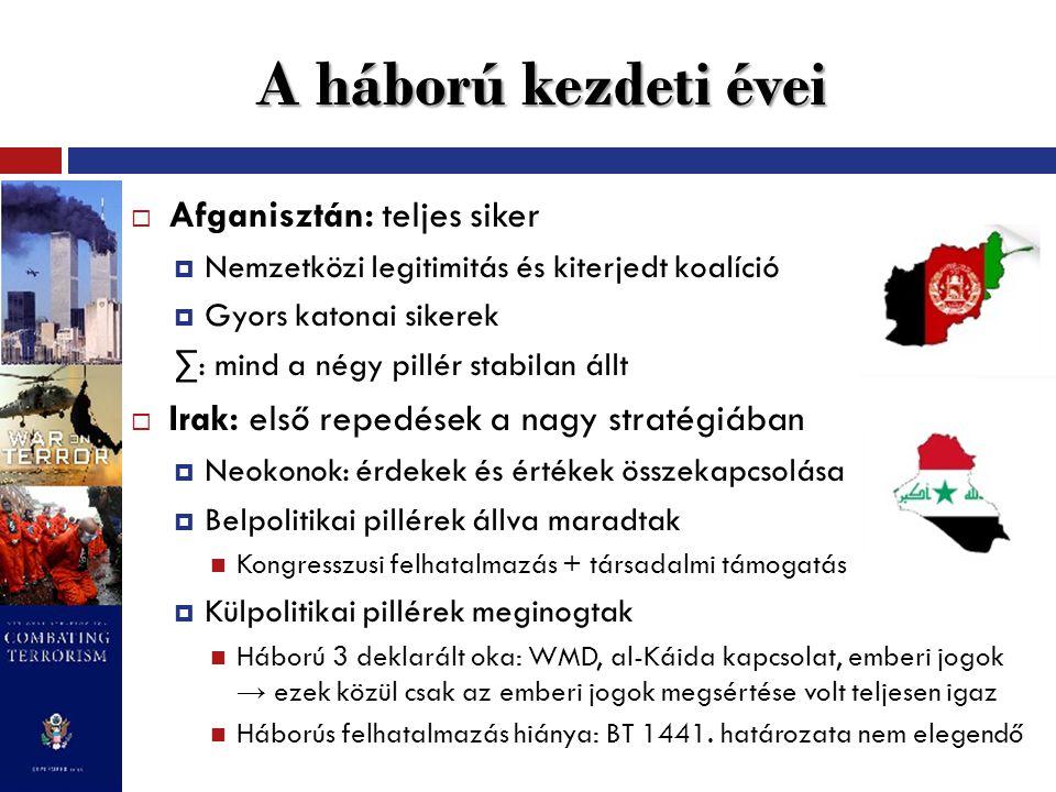 """A """"nagy stratégia elemeinek összehasonlítása  Elemei: Nemzetbiztonsági Stratégia (2002, 2006) Nemzeti Stratégia a Terrorizmus Elleni Küzdelemben (2003, 2006) Nemzeti Stratégia a Tömegpusztító Fegyverek Elleni Küzdelemben (2003, 2006)  Főbb hangsúlyáttolódások: NS (2002): megteremti a nemzetek felelősségét, diplomácia és az erő alkalmazásának egyensúlya NSTEK (2003): erő hangsúlyozása (fenyegetés kiiktatása, még bekövetkezte előtt, rövid távú célok → """"battle of arms NSTEK (2006): erő háttérbe szorul, demokráciaépítés hangsúlyozása, hosszú távú célok kitűzése, háború utáni helyreállítás, realistább hang → """"battle of ideas"""