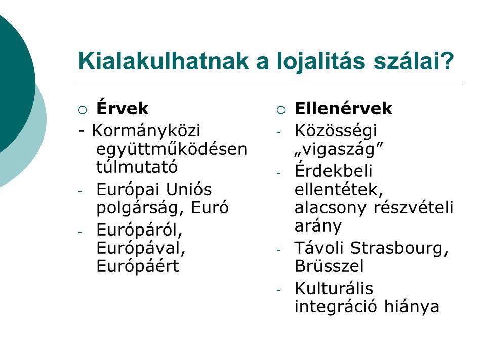 Kialakulhatnak a lojalitás szálai?  Érvek - Kormányközi együttműködésen túlmutató - Európai Uniós polgárság, Euró - Európáról, Európával, Európáért 