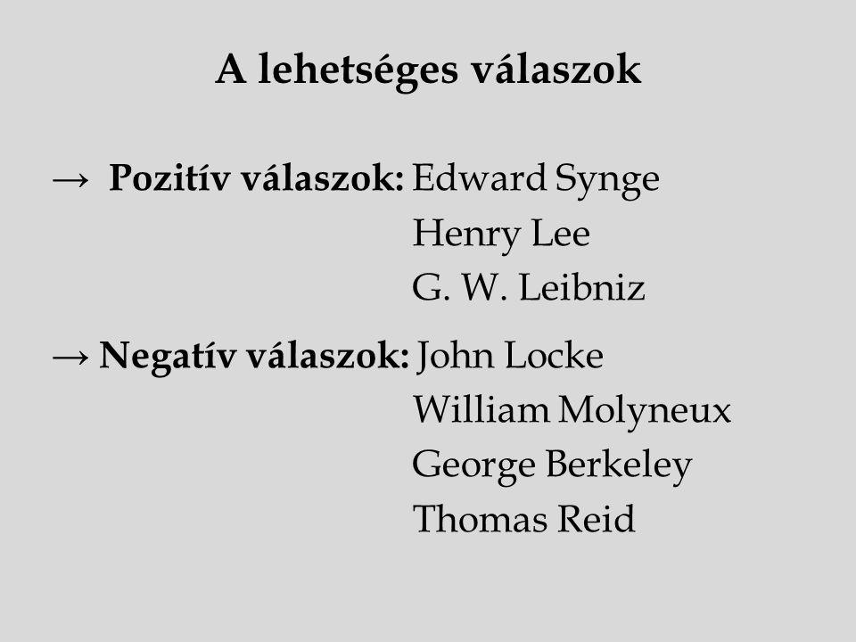 A lehetséges válaszok → Pozitív válaszok: Edward Synge Henry Lee G. W. Leibniz → Negatív válaszok: John Locke William Molyneux George Berkeley Thomas