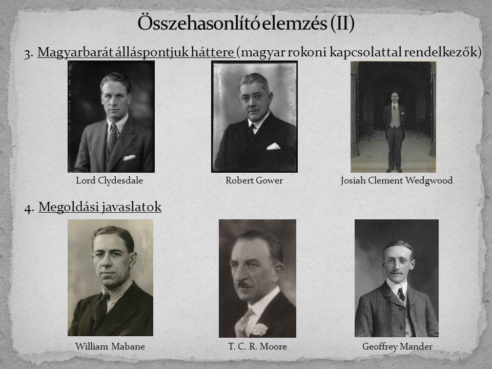 """Hivatalos angol külpolitika diplomáciai segítségnyújtás a nemzetközi konfliktusok során """"a trianoni békeszerződés revíziójának kérdését az angol kormány sosem tette megfontolás tárgyává (Henderson külügyminiszter, 1929) elhatárolódás a magyarbarát csoporttól a magyar revízió kérdésének 20 éven napirenden tartása túlzottan optimista kijelentések a revízió közeli megvalósulásáról """"ismeretlen back-bencher- ek…nemcsak semmi befolyásuk nincsen, hanem a legtöbb esetben külpolitikai kérdésekben teljesen járatlanok (Királdy-Lukács György, 1936) A magyarbarát politikusok"""