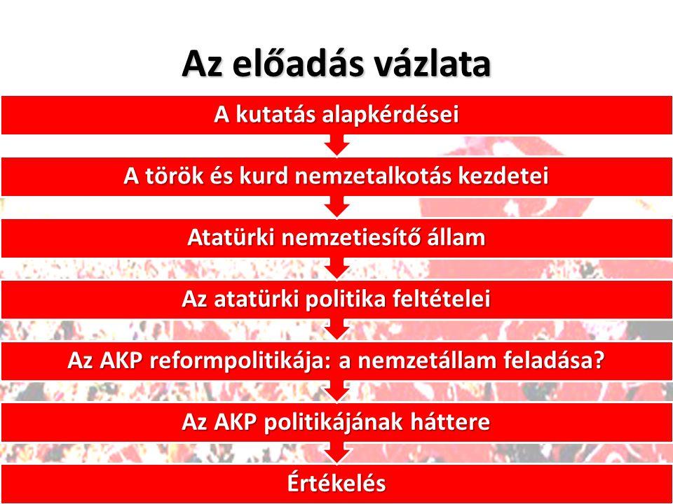 Az előadás vázlata Értékelés Az AKP politikájának háttere Az AKP reformpolitikája: a nemzetállam feladása.
