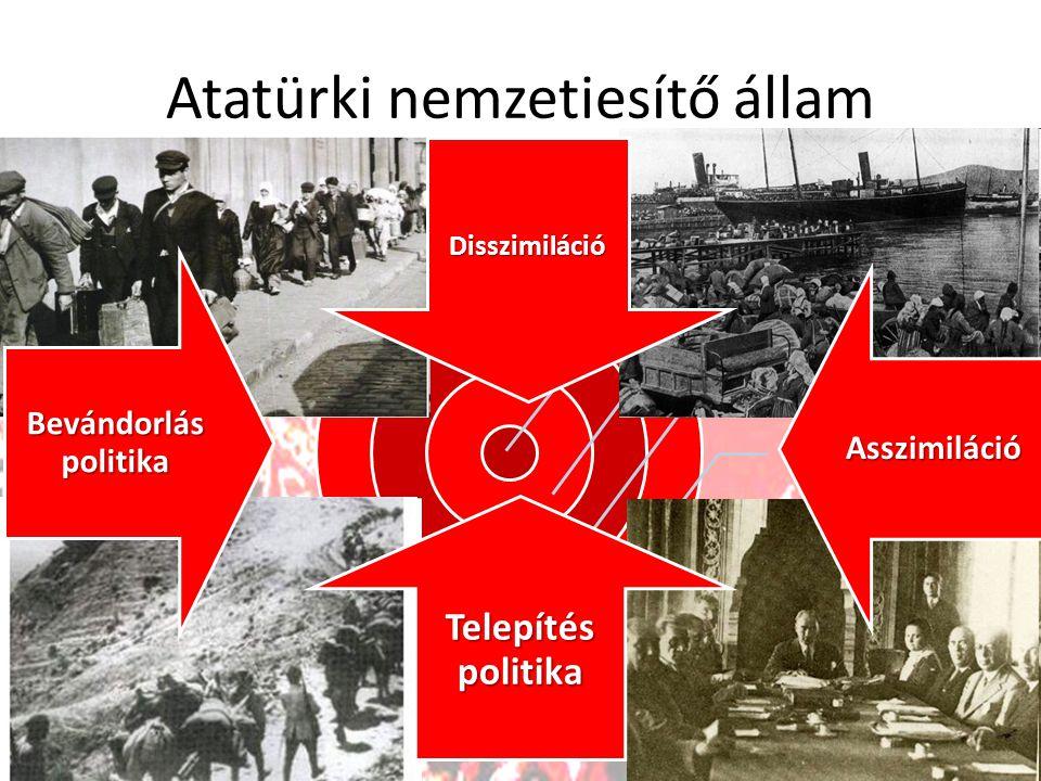 Atatürki nemzetiesítő állam Etnikai török Szunnita török Törökországi muszlim Törökországi lakos Disszimiláció Asszimiláció Telepítés politika Bevándorlás politika