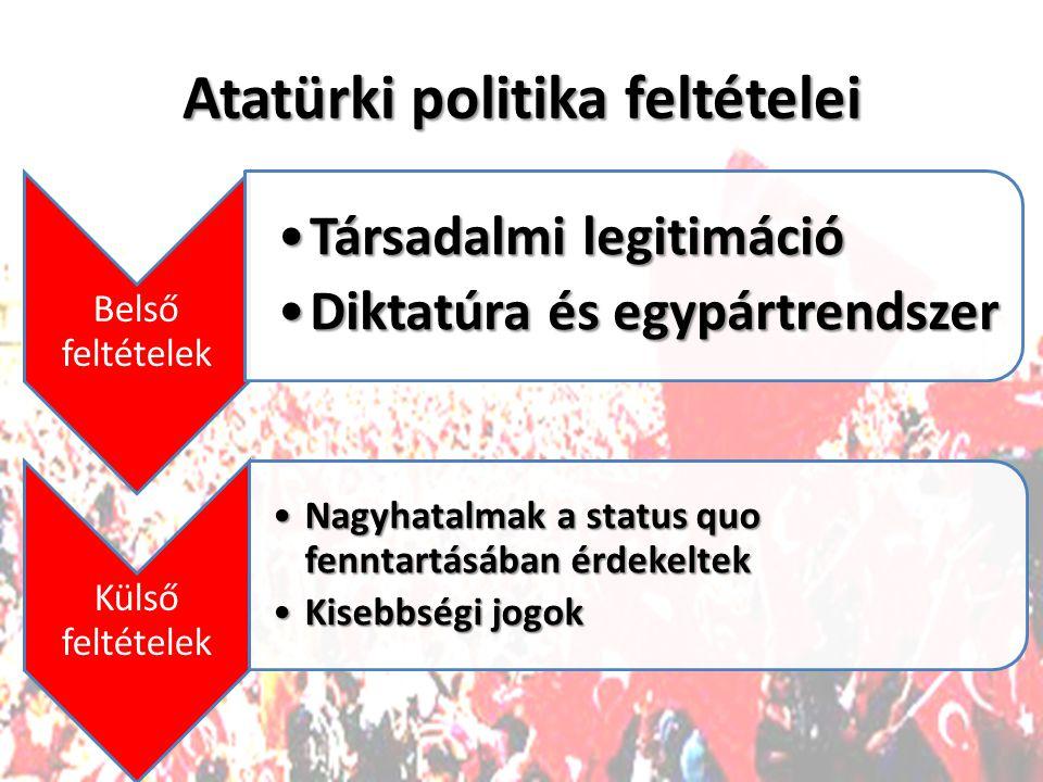 Atatürki politika feltételei Belső feltételek Társadalmi legitimációTársadalmi legitimáció Diktatúra és egypártrendszerDiktatúra és egypártrendszer Külső feltételek Nagyhatalmak a status quo fenntartásában érdekeltekNagyhatalmak a status quo fenntartásában érdekeltek Kisebbségi jogokKisebbségi jogok