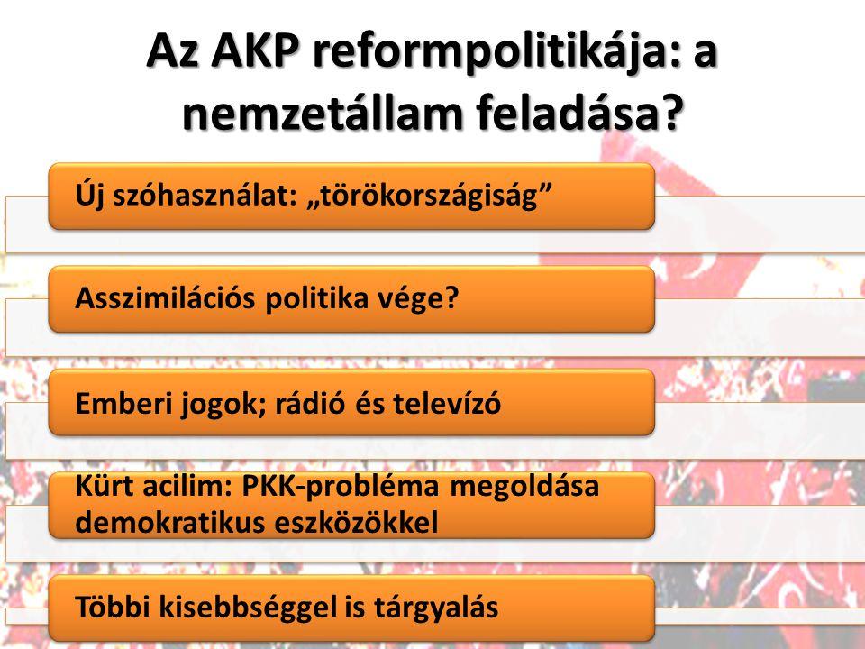 Az AKP reformpolitikája: a nemzetállam feladása.