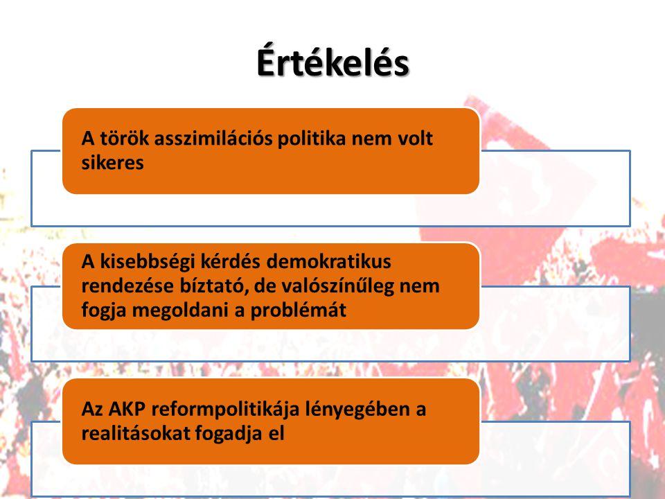 Értékelés A török asszimilációs politika nem volt sikeres A kisebbségi kérdés demokratikus rendezése bíztató, de valószínűleg nem fogja megoldani a problémát Az AKP reformpolitikája lényegében a realitásokat fogadja el