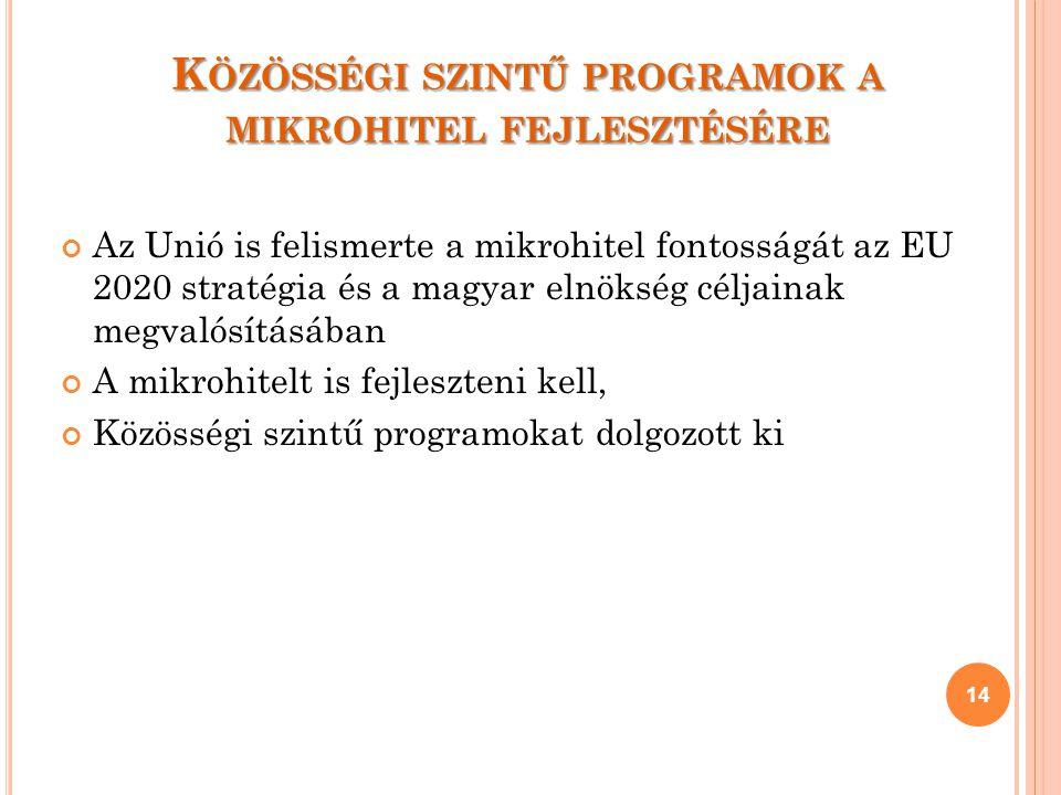 K ÖZÖSSÉGI SZINTŰ PROGRAMOK A MIKROHITEL FEJLESZTÉSÉRE Az Unió is felismerte a mikrohitel fontosságát az EU 2020 stratégia és a magyar elnökség céljainak megvalósításában A mikrohitelt is fejleszteni kell, Közösségi szintű programokat dolgozott ki 14