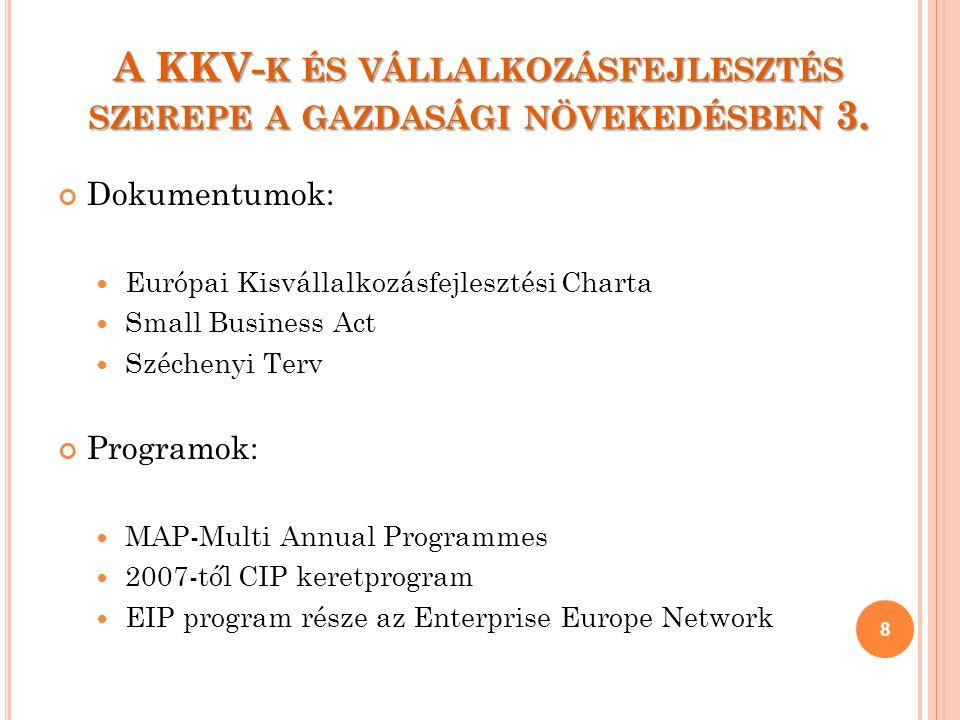 A KKV- K ÉS VÁLLALKOZÁSFEJLESZTÉS SZEREPE A GAZDASÁGI NÖVEKEDÉSBEN 3. Dokumentumok: Európai Kisvállalkozásfejlesztési Charta Small Business Act Széche