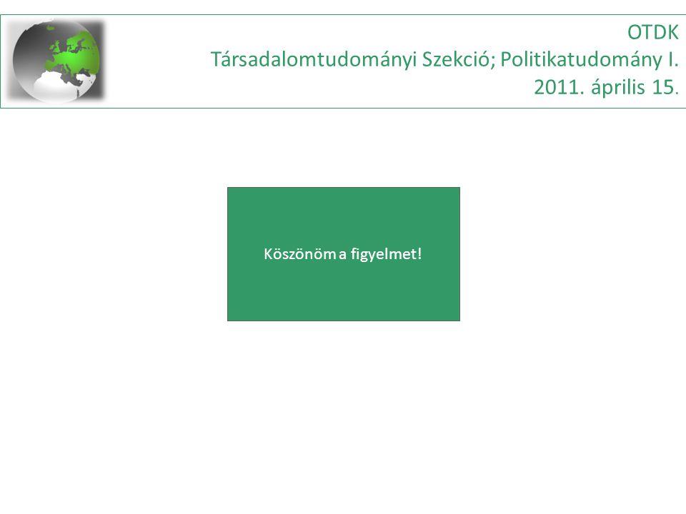 OTDK Társadalomtudományi Szekció; Politikatudomány I. 2011. április 15. Köszönöm a figyelmet!