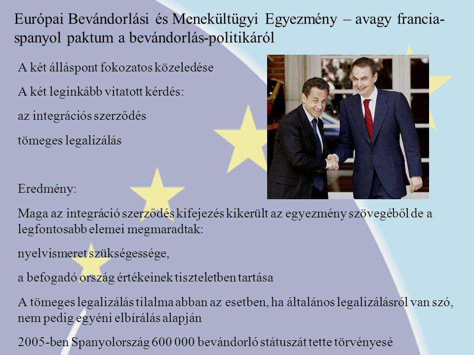 Európai Bevándorlási és Menekültügyi Egyezmény – avagy francia- spanyol paktum a bevándorlás-politikáról A két álláspont fokozatos közeledése A két le
