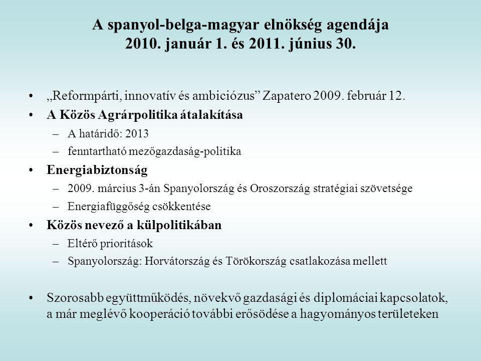 """A spanyol-belga-magyar elnökség agendája 2010. január 1. és 2011. június 30. """"Reformpárti, innovatív és ambiciózus"""" Zapatero 2009. február 12. A Közös"""